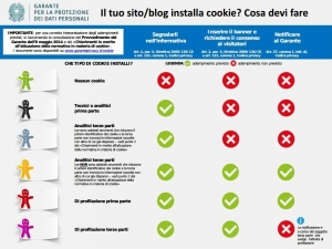 Cookie-Garante-infografica